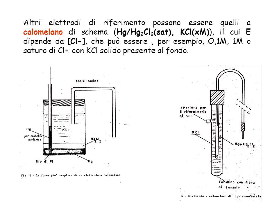 Altri elettrodi di riferimento possono essere quelli a calomelano di schema (Hg/Hg2Cl2(sat), KCl(xM)), il cui E dipende da [Cl-], che può essere , per esempio, O,1M, 1M o saturo di Cl- con KCl solido presente al fondo.